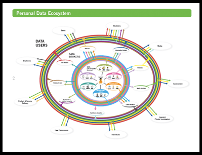 Weekly Privacy Tip: Find Out Where Your Data Goes - Center